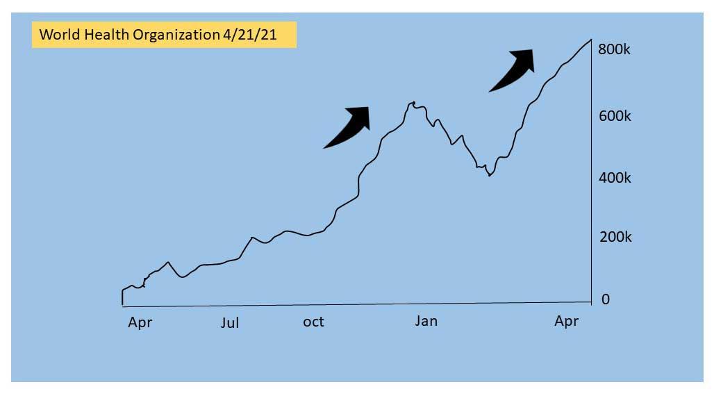 epidemic graph