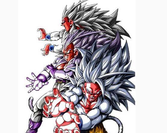 How Storng is Super Saiyan God Goku ? Evolution Route of Super Saiyan | DragonBall Z